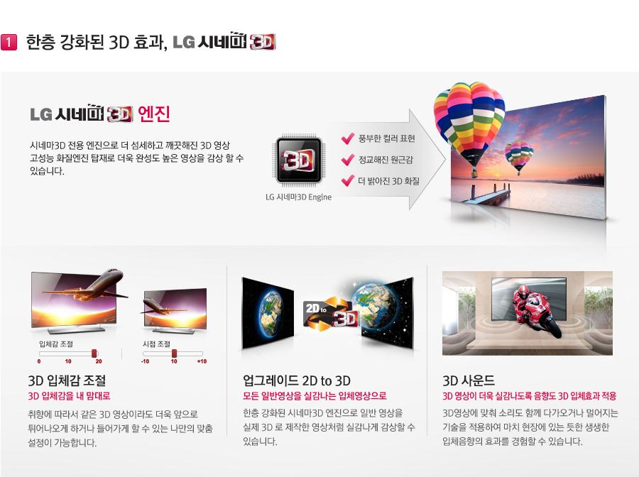 ���� ��ȭ�� 3D ȿ��, LG �ó� 3D
