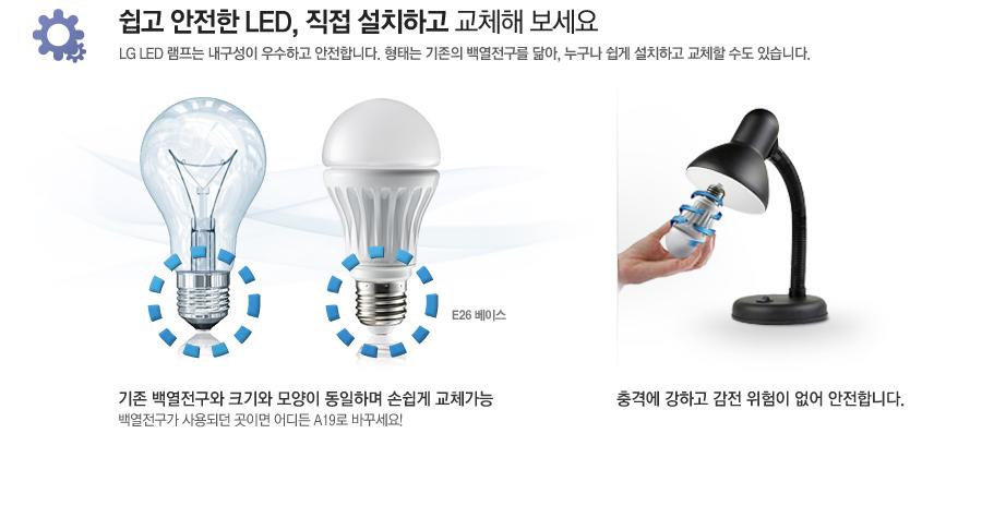 쉽고 안전한 LED, 직접 설치하고 교체해보세요
