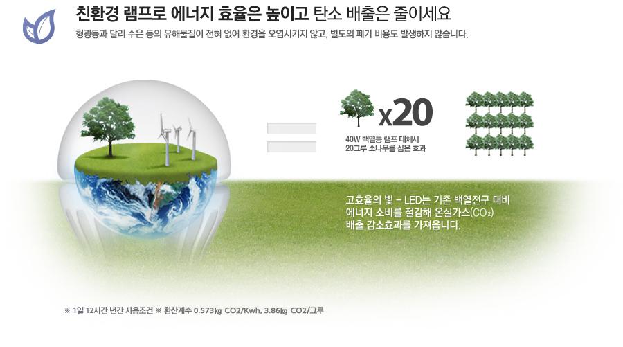 친환경 램프로 에너지 효율은 높이고 탄소 배출은 줄이세요