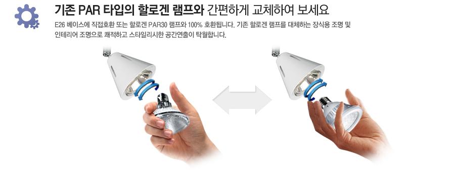 기존 PAR 타입의 할로겐 램프와 간편하게 교체하여 보세요
