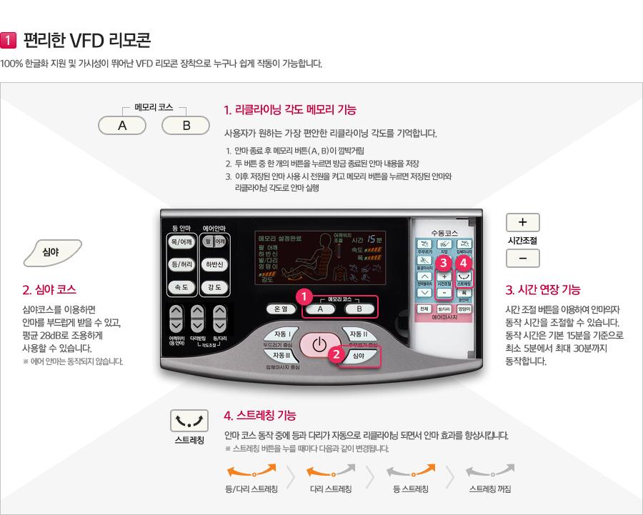 편리한 VFD 리모콘