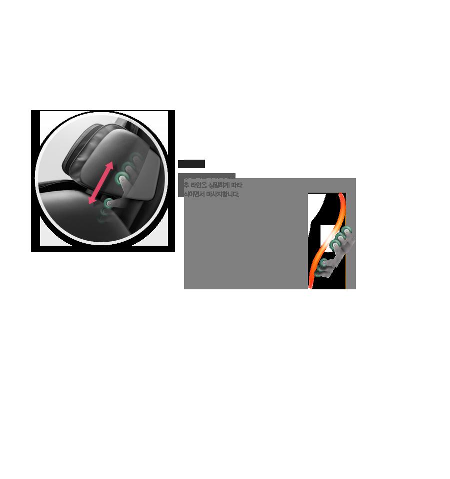 지능 안마볼이 위아래로 척추 라인을 정밀하게 따라 움직이면서 마사지합니다.