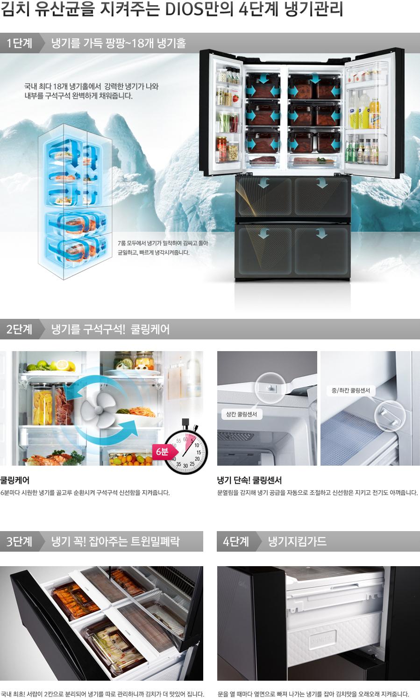 김치 유산균을 지켜주는 DIOS만의 4단계 냉기관리