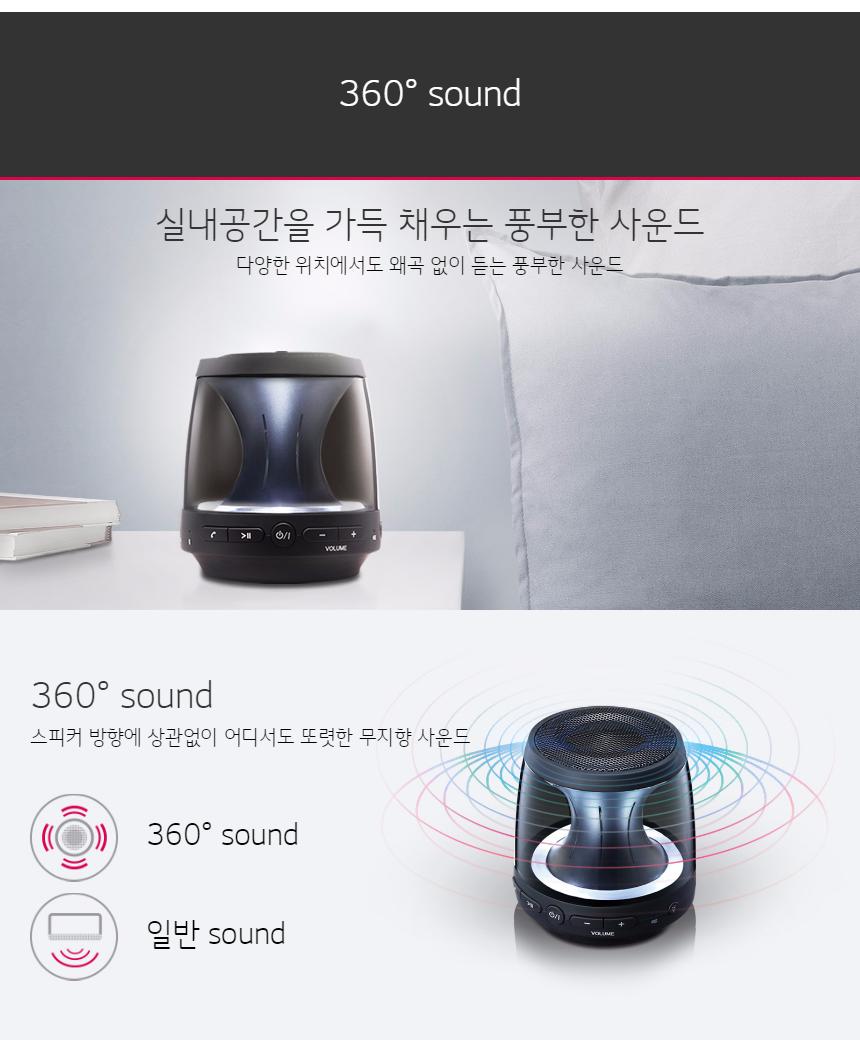 360도 사운드