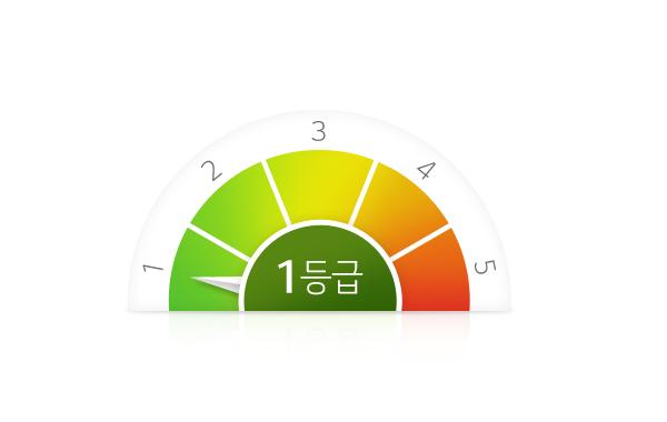 에너지 효율 1등급으로 전기료 절감