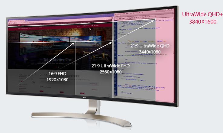 16:9 FHD (1920x1080), 21:9 UltraWide FHD (2560x1080), 21:9 UltraWide QHD (3440x1080). UltraWide QHD+ (3840x1600)