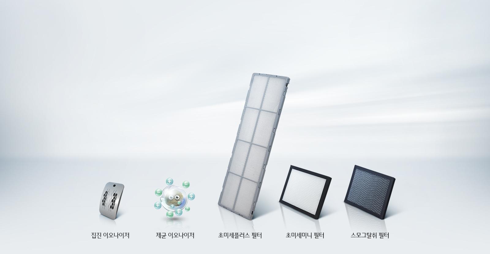 365 공기청정 필터 시스템(집진 이오나이저, 제균 이오나이저, 초미세플러스 필터, 초미세미니 필터, 스모그탈취 필터) 이미지